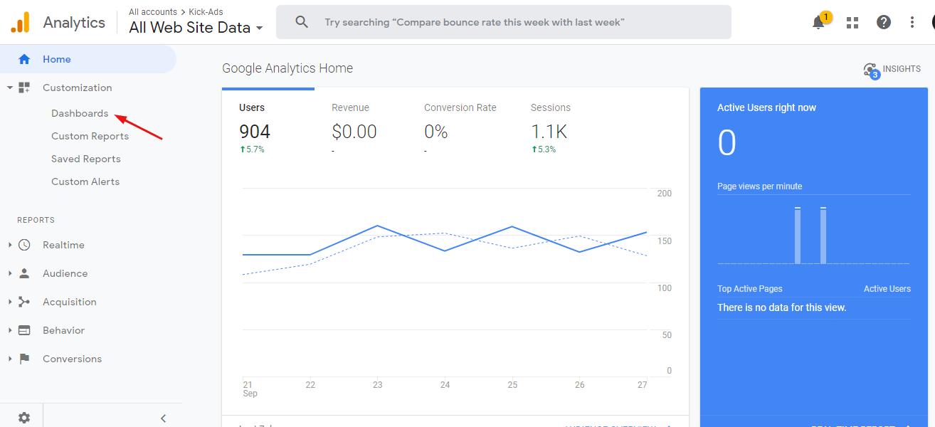 dahboard google analytics