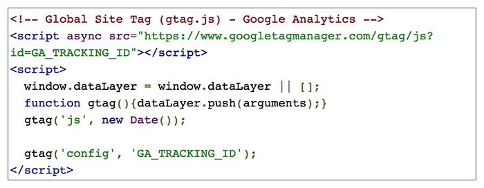 google-analytcis-blog-paste
