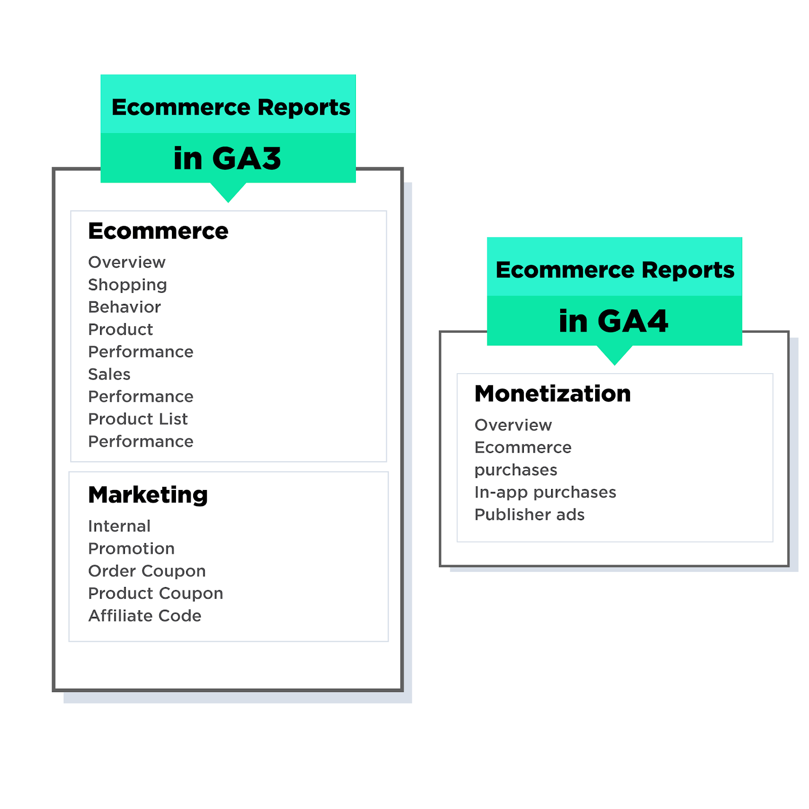 GA_10